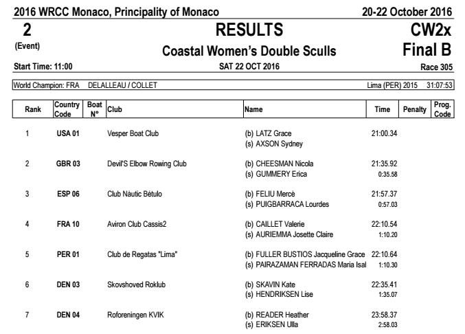 w-r-resultats-monaco